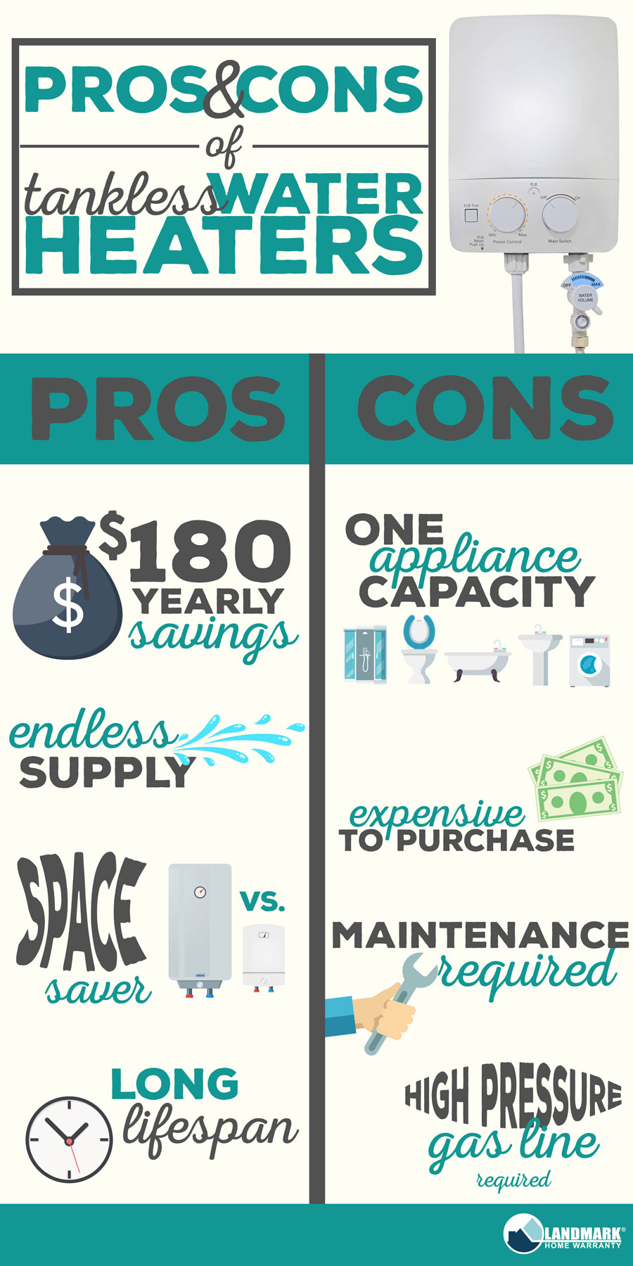 Pros and cons of gas tankless water heaters - Infographic Depicting The Good And The Bad About Tankless Water Heaters