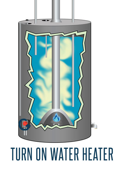 Turn water heater back on to move the vinegar through your pipes.