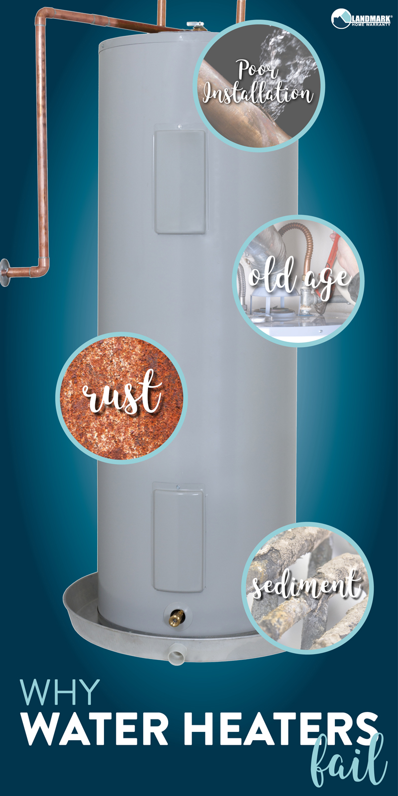 Top reasons why a water heater fails.