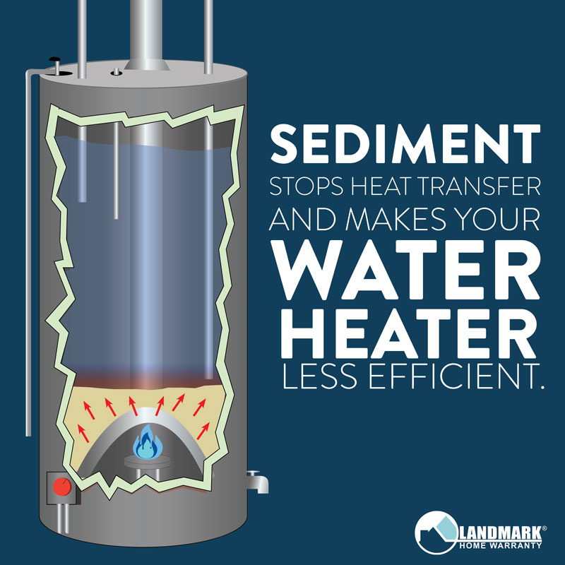Why Flush Sediment Out Of A Water Heater