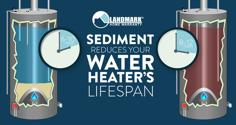 A build up of sediment within your water heater can cause the tank to warp and leak.