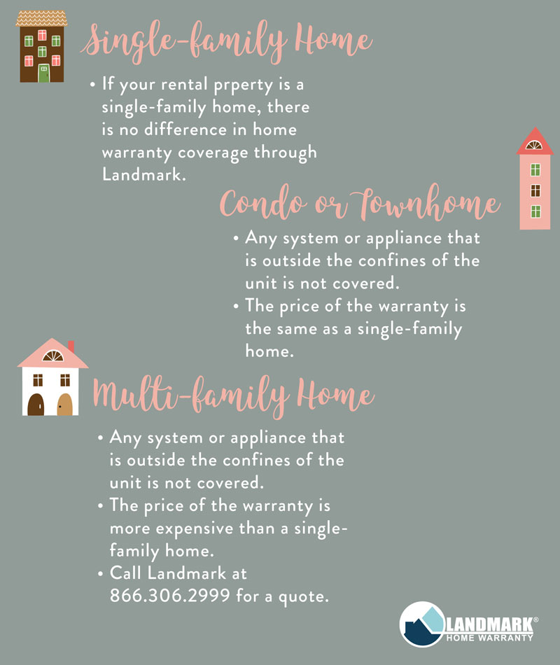 There are some differences between home warranties on different types of properties like price and coverage of systems and appliances.