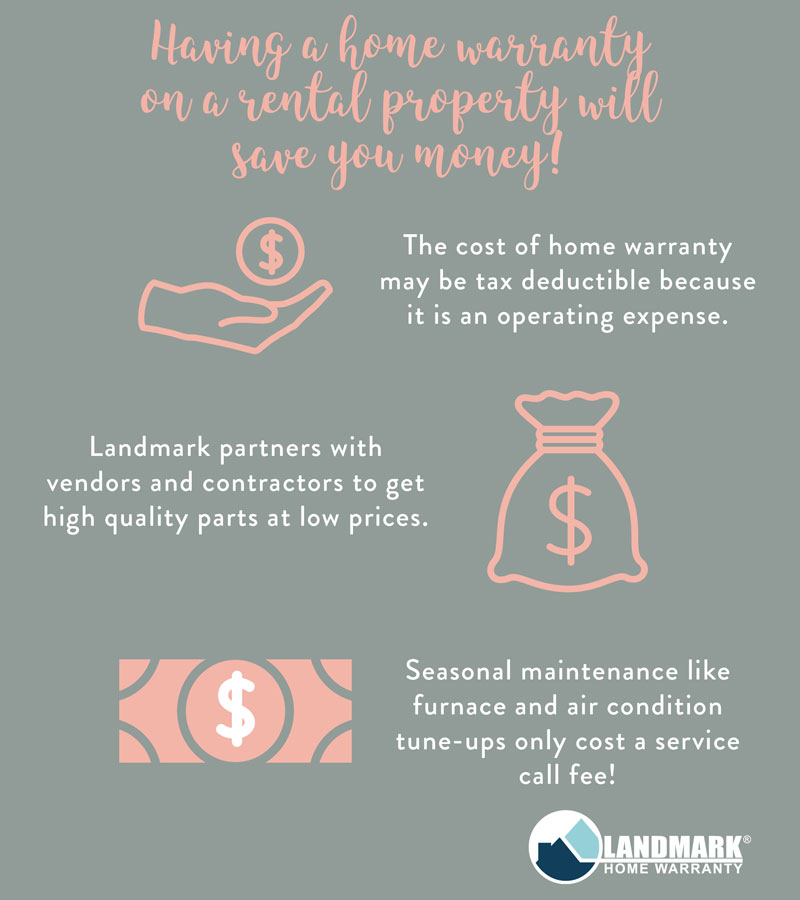 Having a home warranty on your rental property will save you money through tax deductions, maintenance, and low cost repairs and replacements.